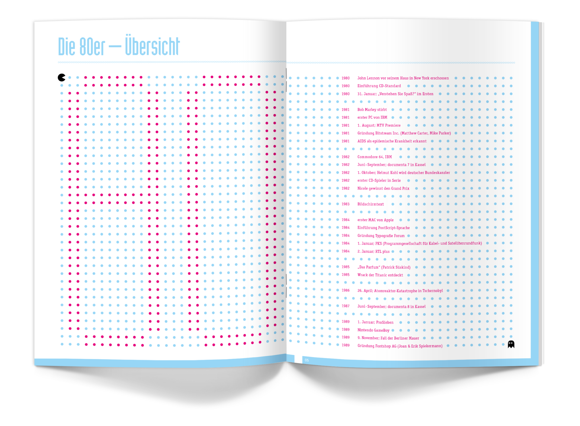 meandsarah – Grafikdesign Editorial: Typografie der 80er Jahre